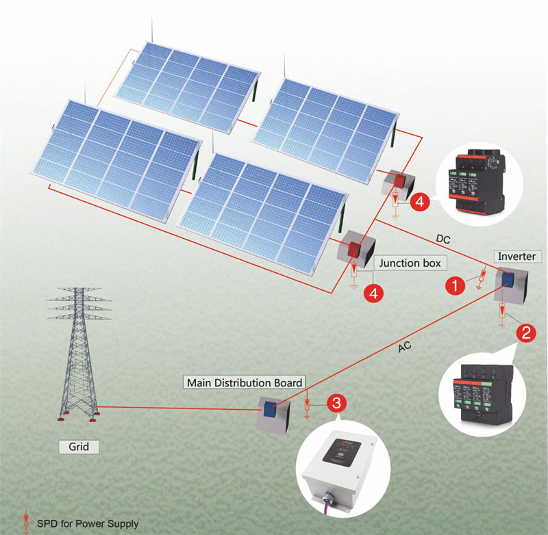 surge protection for solar pv power system