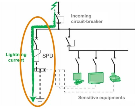 How Does SPD Work-2