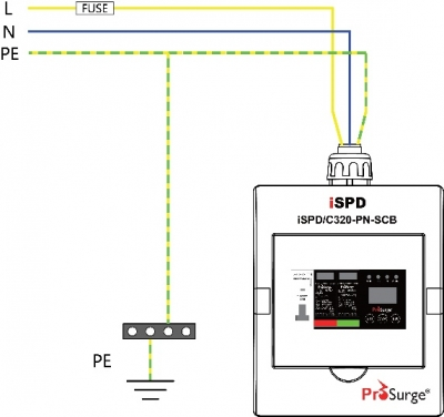 dimension-ispd-single phase